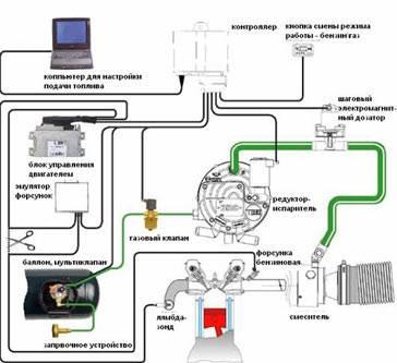 электросхема renault 19