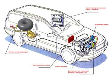 двигатель газ 405